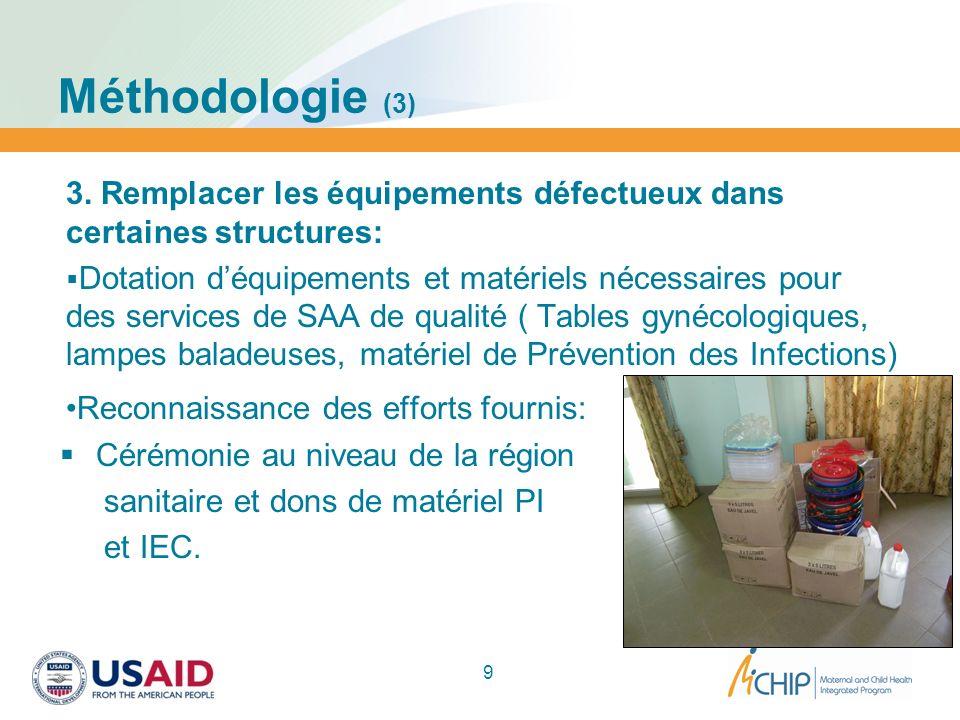 Méthodologie (3) 3. Remplacer les équipements défectueux dans certaines structures: