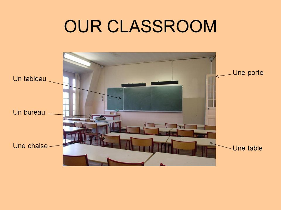 OUR CLASSROOM Un tableau Un bureau Une chaise Une porte Une table