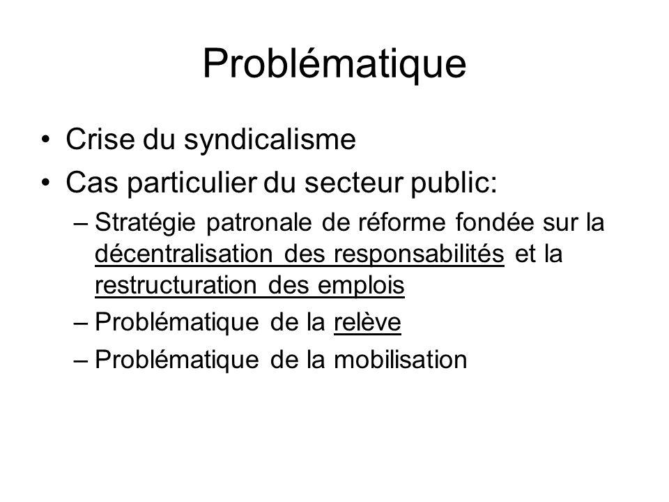 Problématique Crise du syndicalisme Cas particulier du secteur public: