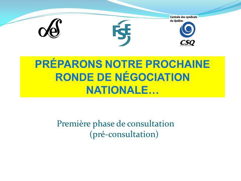 Première phase de consultation (pré-consultation)