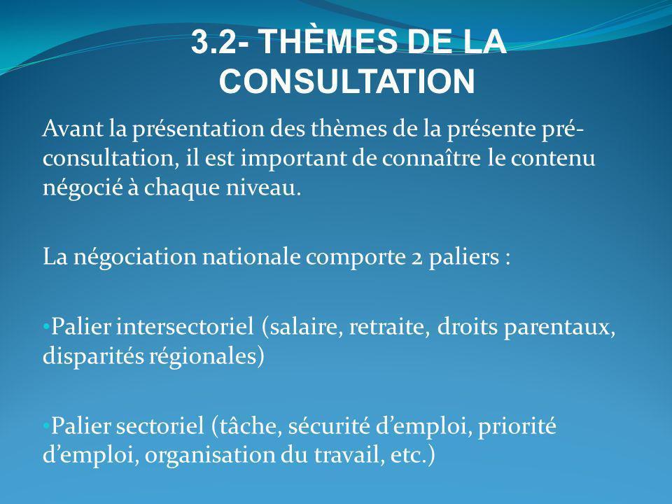 3.2- THÈMES DE LA CONSULTATION