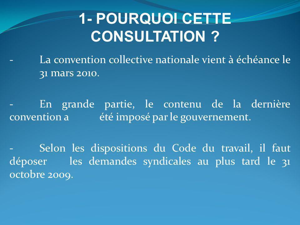 1- POURQUOI CETTE CONSULTATION
