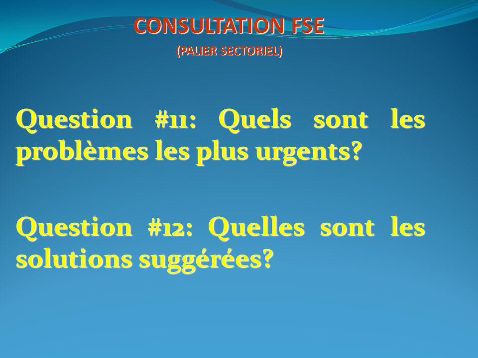 Question #11: Quels sont les problèmes les plus urgents
