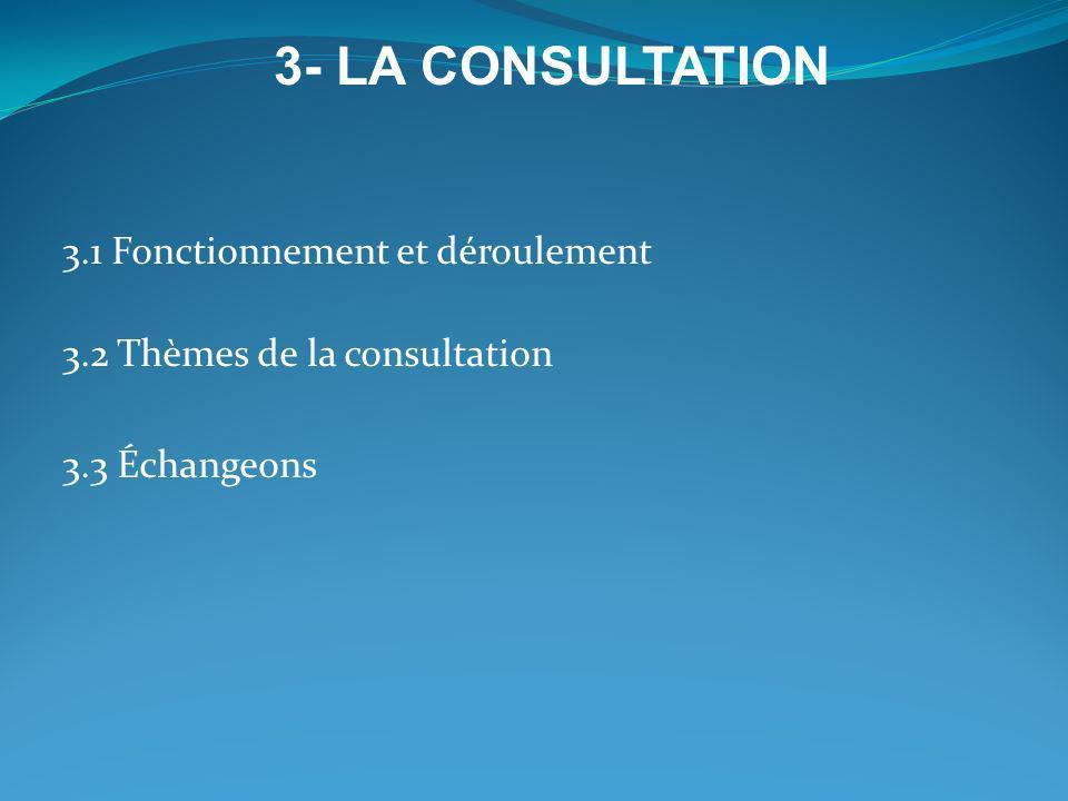 3- LA CONSULTATION 3.1 Fonctionnement et déroulement