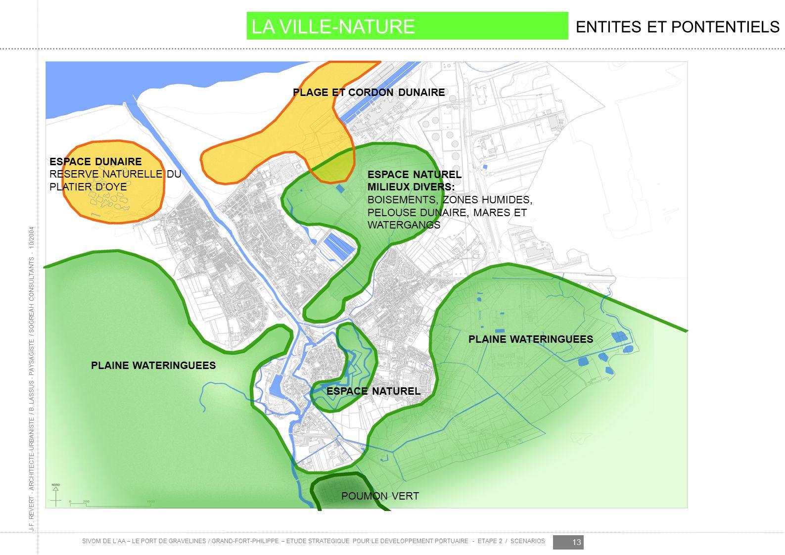 Scenarios le port de gravelines grand fort philippe ppt for La ville nature