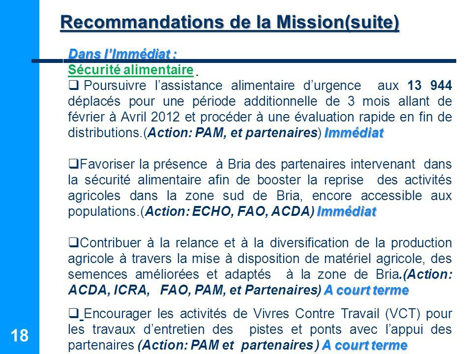 Recommandations de la Mission(suite)
