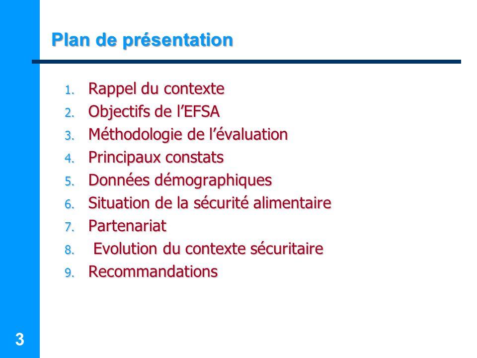 Plan de présentation Rappel du contexte Objectifs de l'EFSA