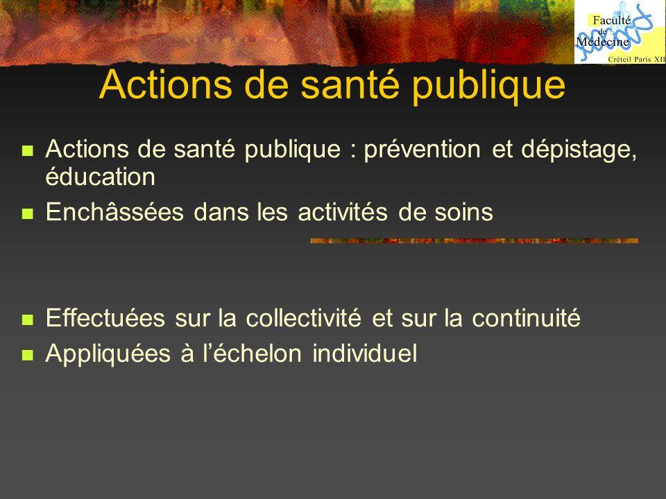 Actions de santé publique