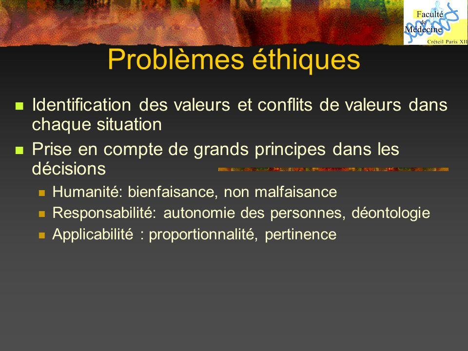 Problèmes éthiquesIdentification des valeurs et conflits de valeurs dans chaque situation. Prise en compte de grands principes dans les décisions.