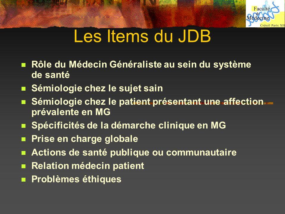 Les Items du JDB Rôle du Médecin Généraliste au sein du système de santé. Sémiologie chez le sujet sain.