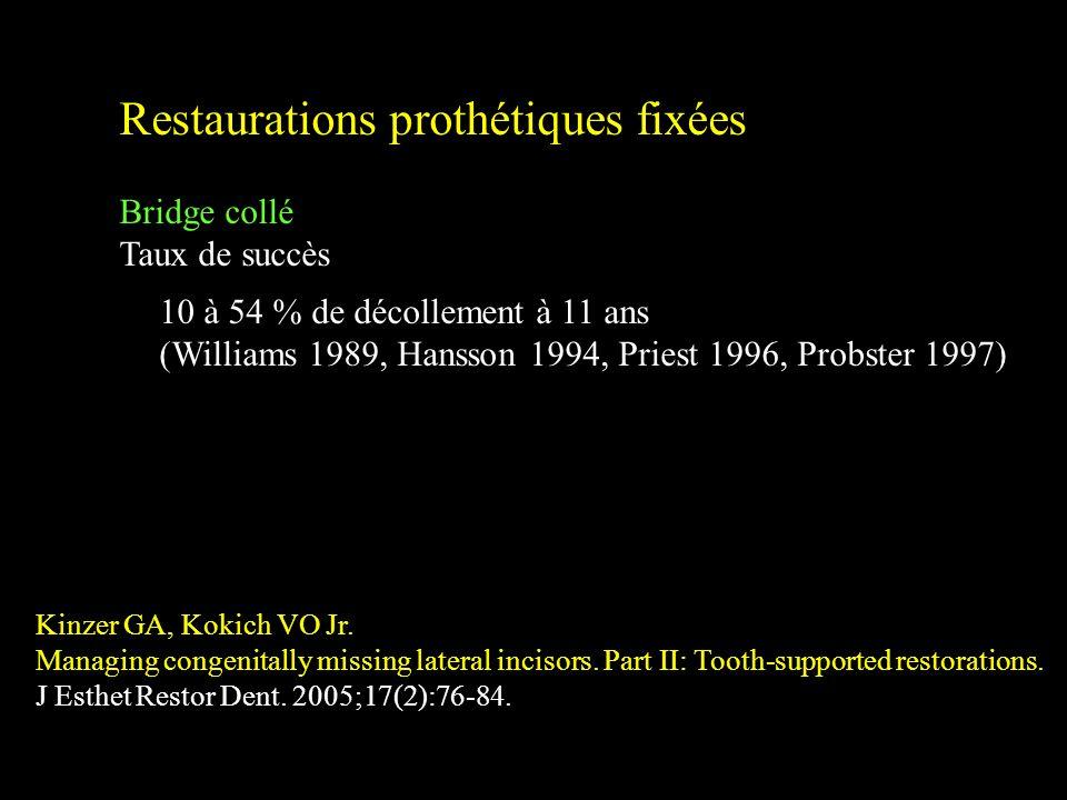 Restaurations prothétiques fixées