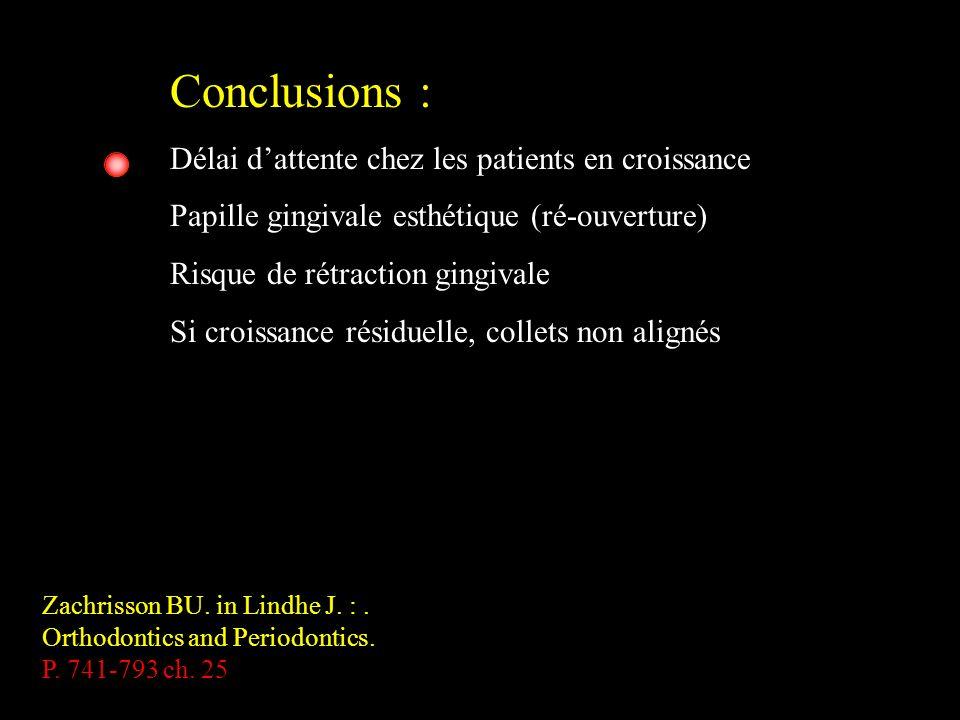 Conclusions : Délai d'attente chez les patients en croissance