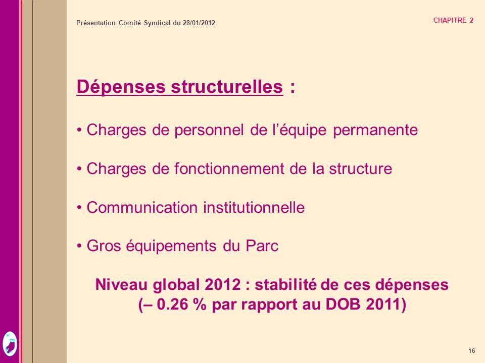 Niveau global 2012 : stabilité de ces dépenses