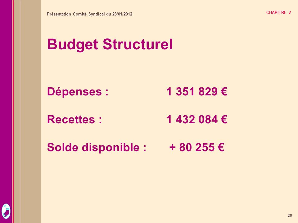 Budget Structurel Dépenses : 1 351 829 € Recettes : 1 432 084 €