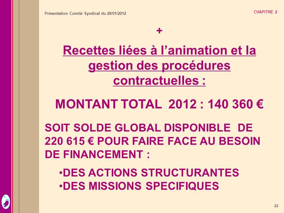 CHAPITRE 2 + Recettes liées à l'animation et la gestion des procédures contractuelles : MONTANT TOTAL 2012 : 140 360 €