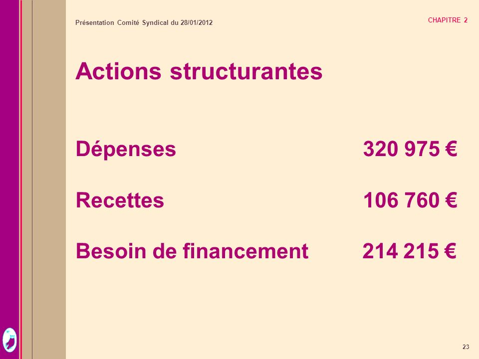 Actions structurantes