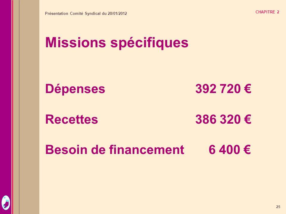 Missions spécifiques Dépenses 392 720 € Recettes 386 320 €