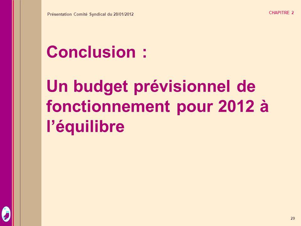 Un budget prévisionnel de fonctionnement pour 2012 à l'équilibre