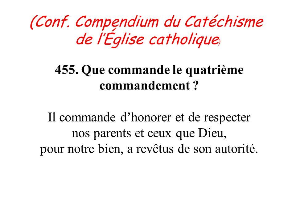 (Conf. Compendium du Catéchisme de l'Église catholique)