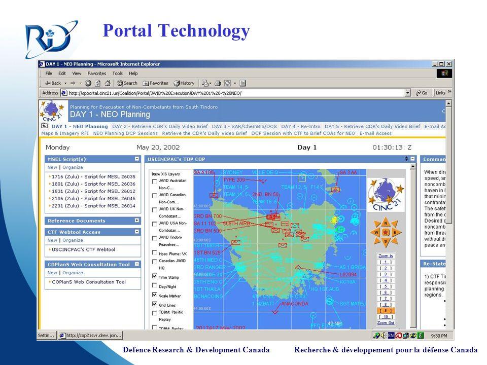 Portal Technology