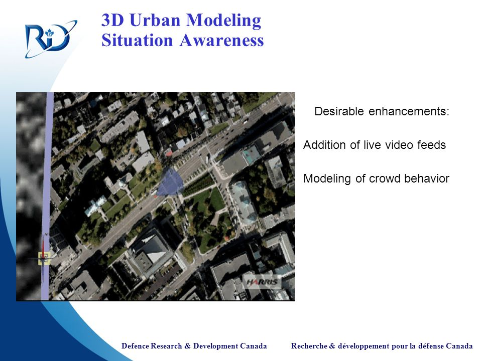 3D Urban Modeling Situation Awareness
