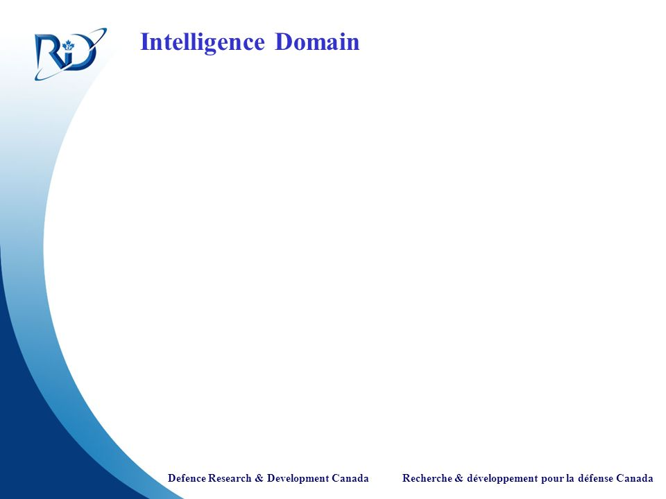 Intelligence Domain
