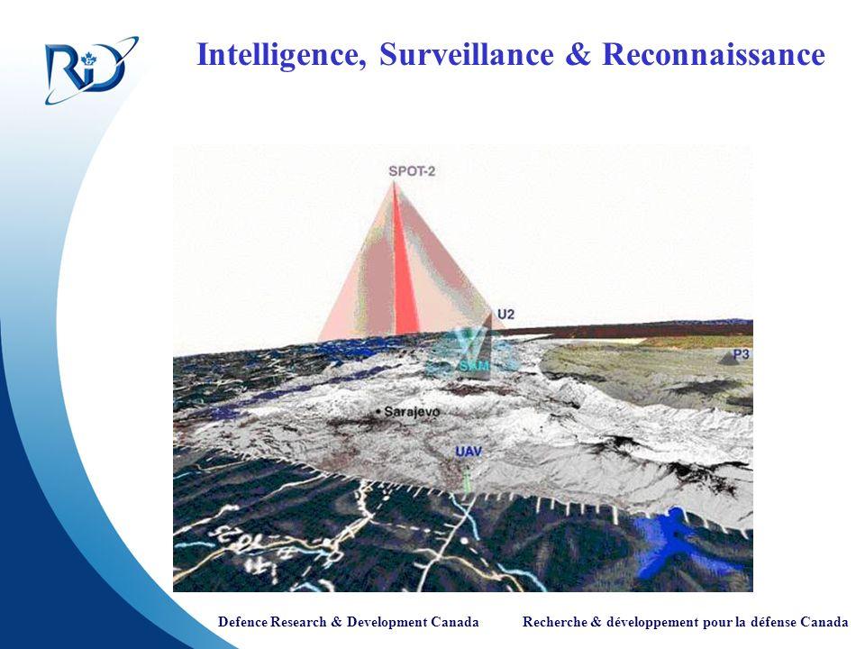 Intelligence, Surveillance & Reconnaissance