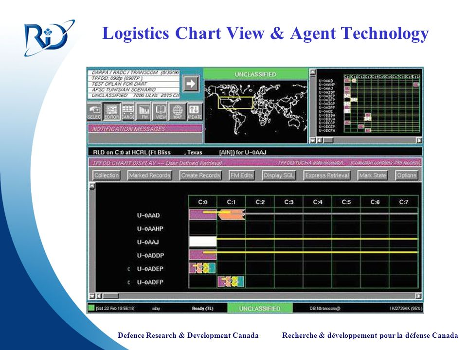 Logistics Chart View & Agent Technology