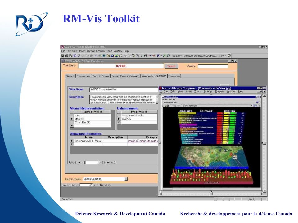 RM-Vis Toolkit