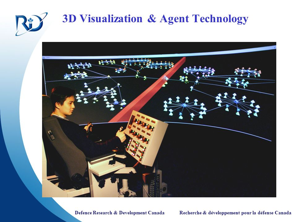 3D Visualization & Agent Technology
