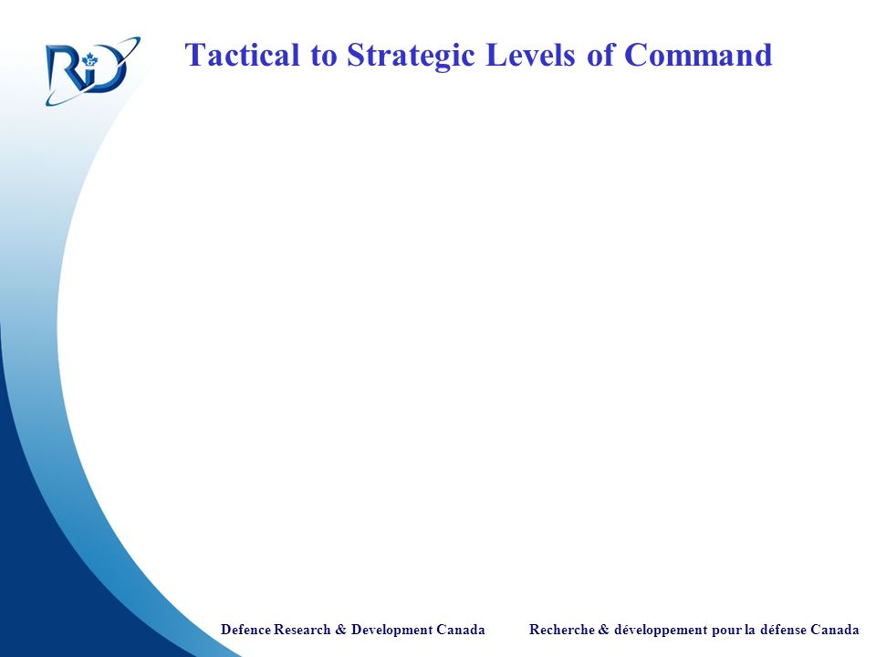 Tactical to Strategic Levels of Command