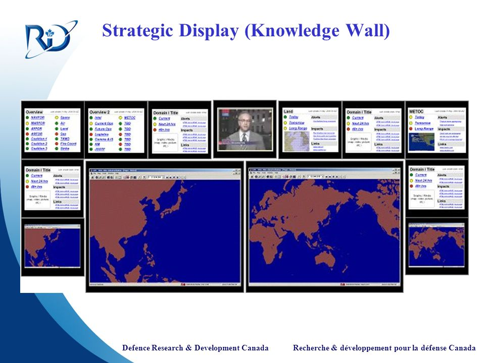 Strategic Display (Knowledge Wall)