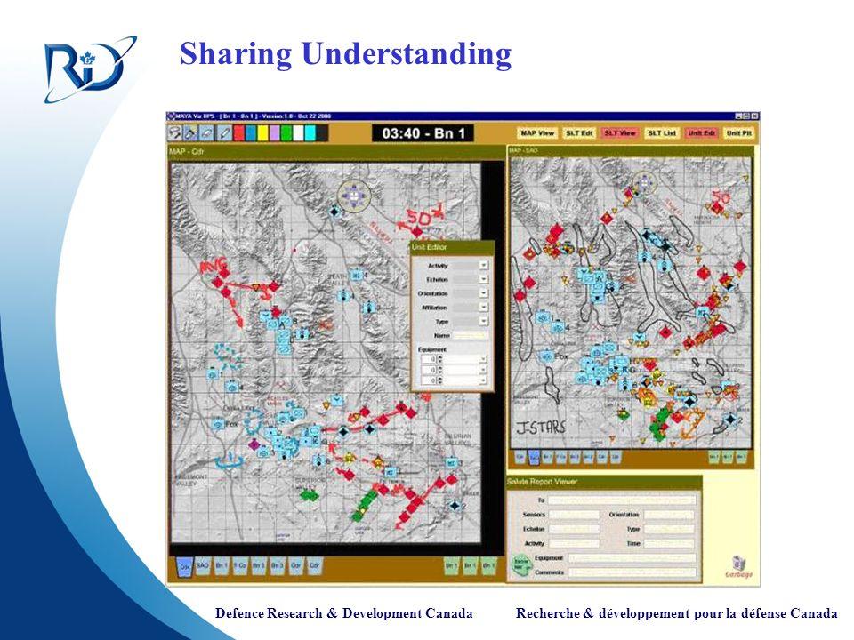 Sharing Understanding