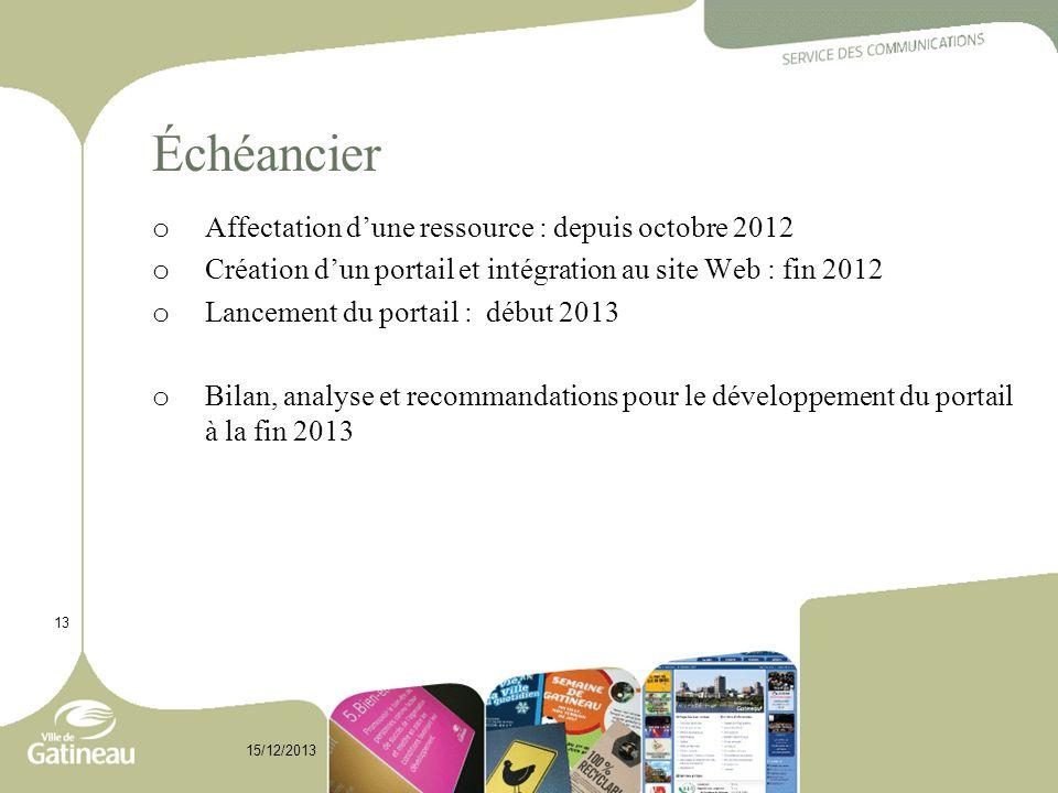 Échéancier Affectation d'une ressource : depuis octobre 2012