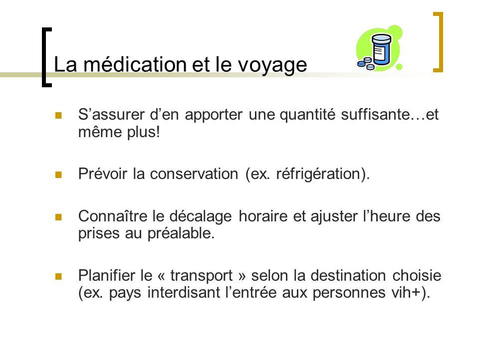 La médication et le voyage