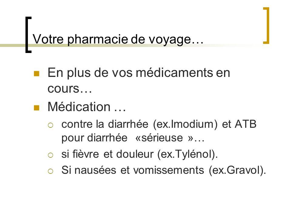 Votre pharmacie de voyage…