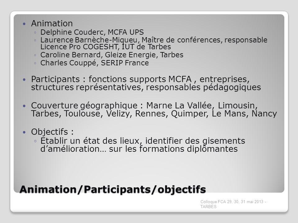 Animation/Participants/objectifs