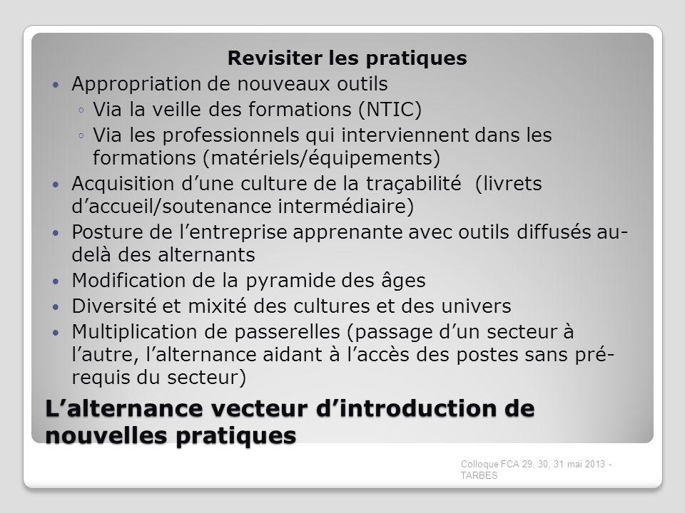 L'alternance vecteur d'introduction de nouvelles pratiques