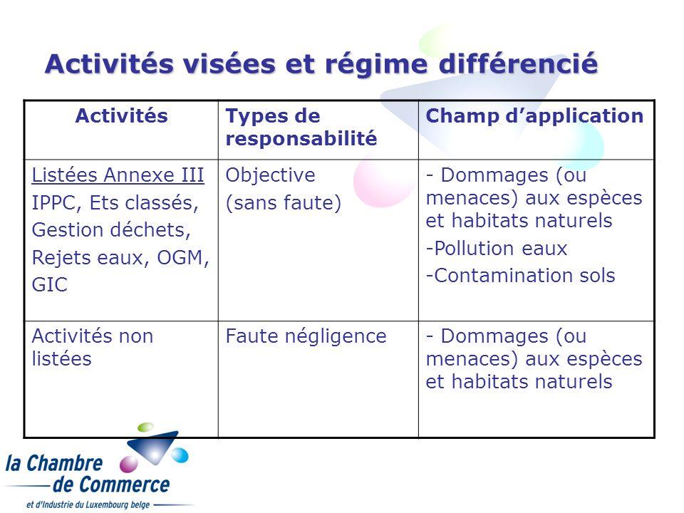 Activités visées et régime différencié