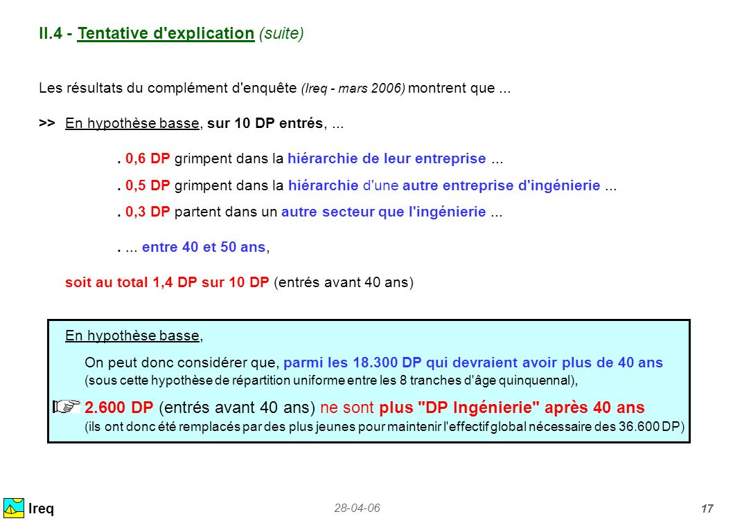 II.4 - Tentative d explication (suite)