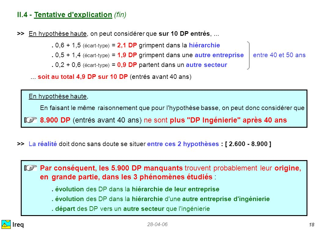 II.4 - Tentative d explication (fin)