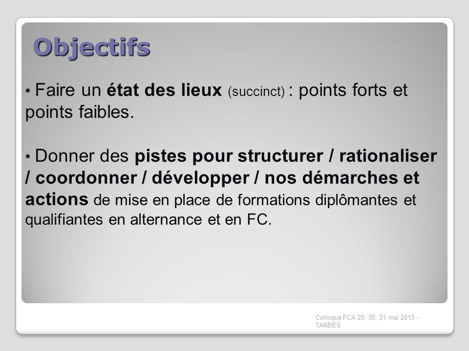 Objectifs Faire un état des lieux (succinct) : points forts et points faibles.