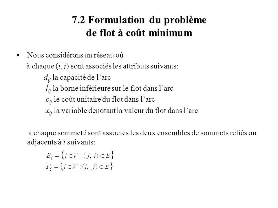 7.2 Formulation du problème de flot à coût minimum