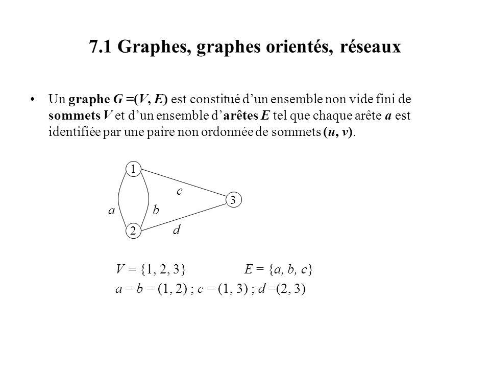 7.1 Graphes, graphes orientés, réseaux