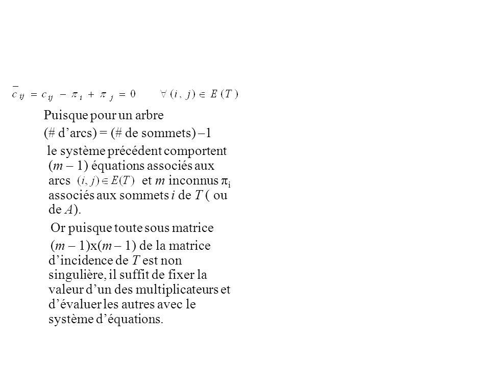 Puisque pour un arbre(# d'arcs) = (# de sommets) –1.