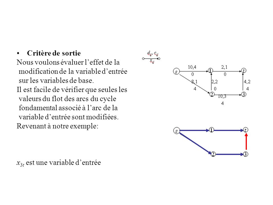 Critère de sortieNous voulons évaluer l'effet de la. modification de la variable d'entrée. sur les variables de base.