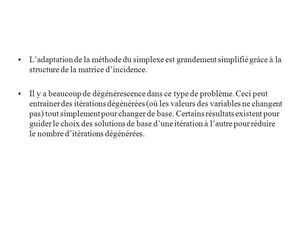 L'adaptation de la méthode du simplexe est grandement simplifié grâce à la structure de la matrice d'incidence.