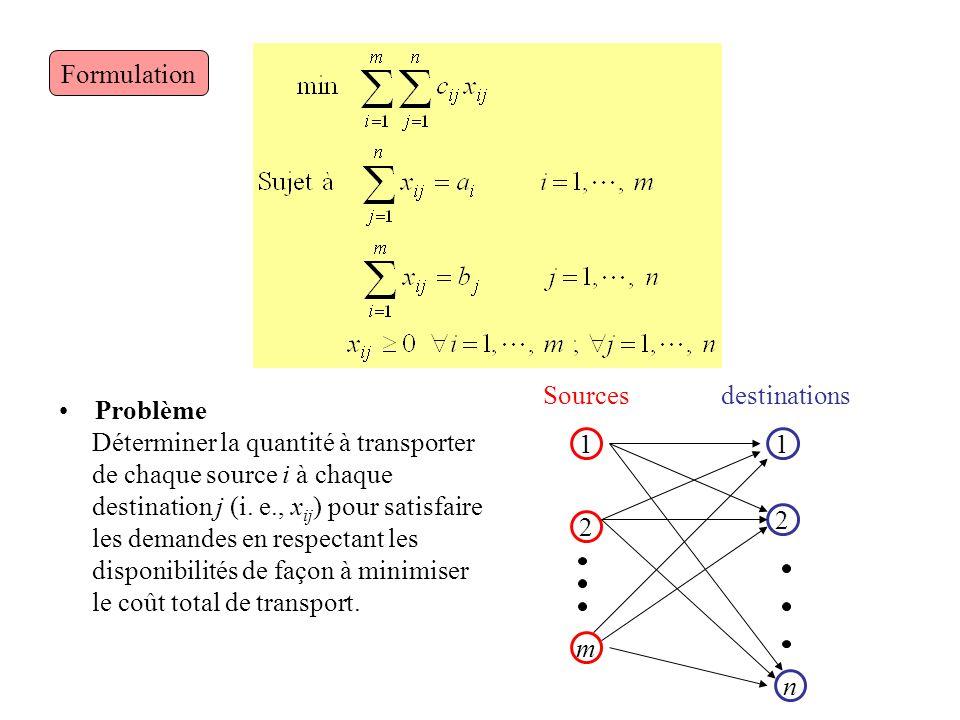 FormulationProblème. Déterminer la quantité à transporter. de chaque source i à chaque. destination j (i. e., xij) pour satisfaire.