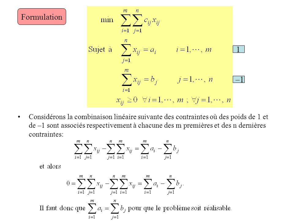 Formulation 1.