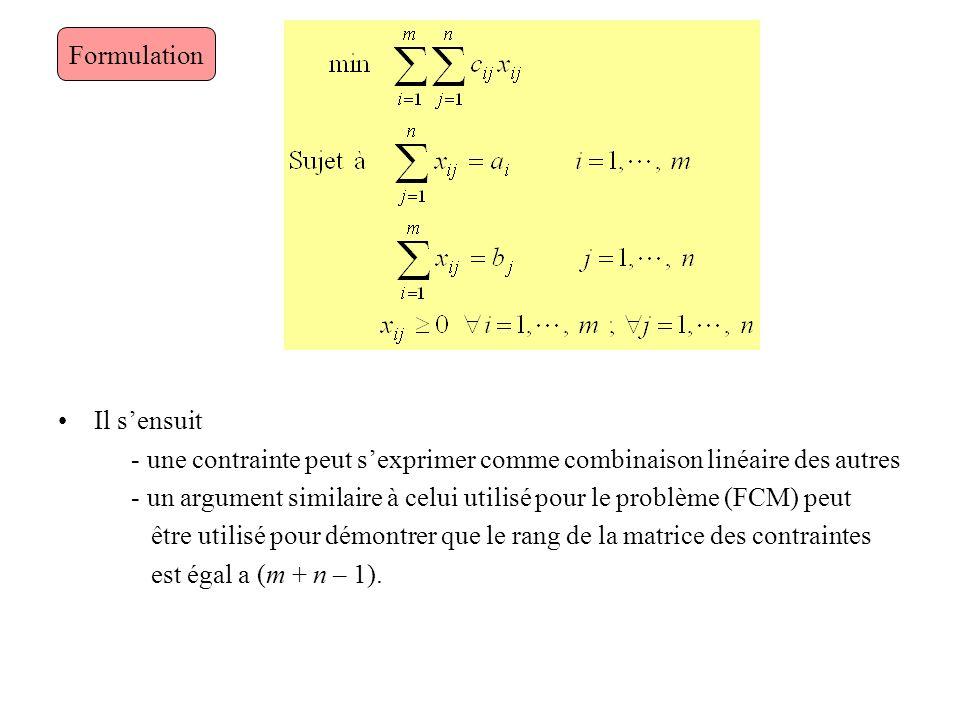 FormulationIl s'ensuit. - une contrainte peut s'exprimer comme combinaison linéaire des autres.
